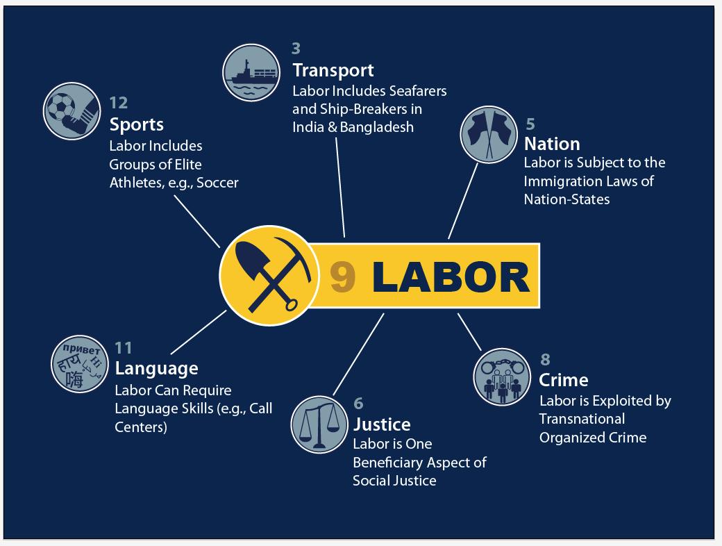 Labor EDX Slide