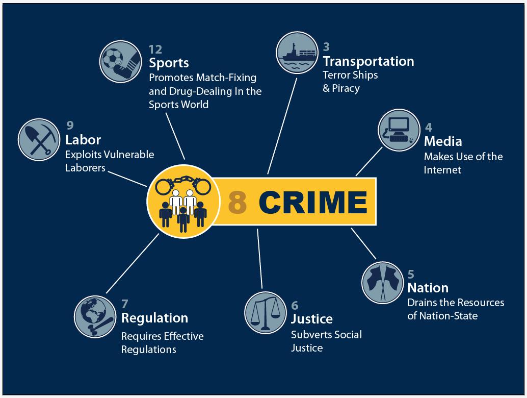 Crime EDX Slide