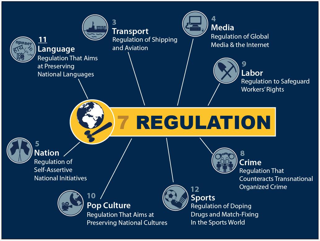 Regulation EDX Slide