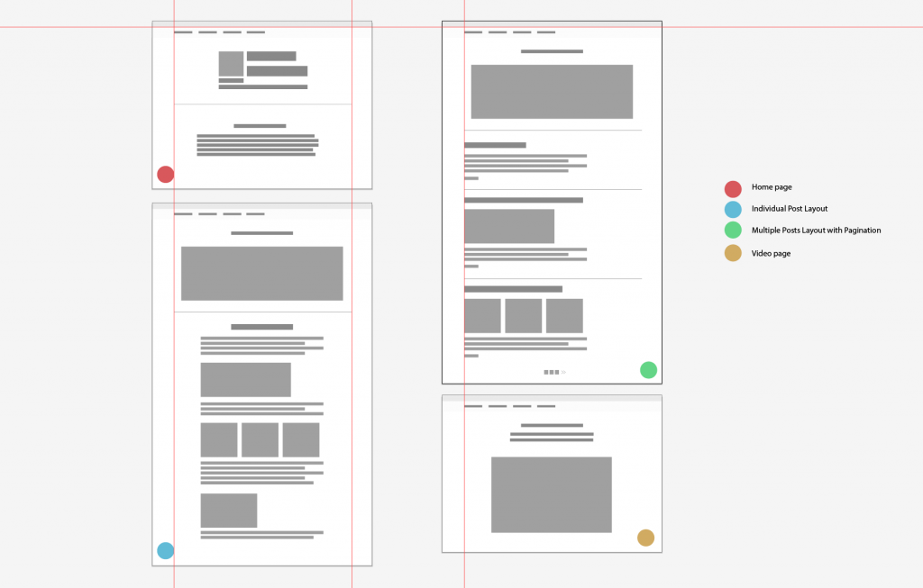 wireframe of the sta blog