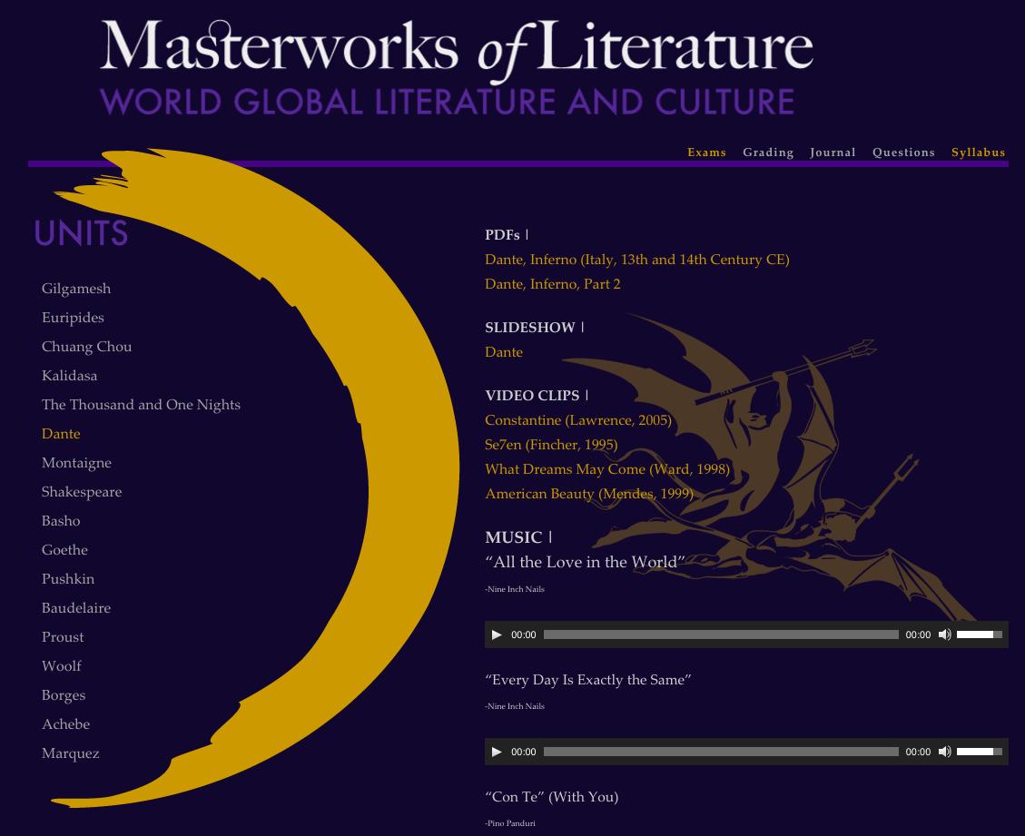 Masterworks of Literature Dante Page
