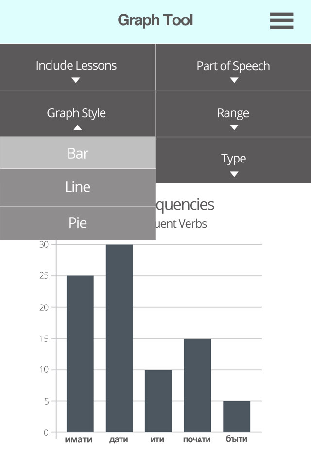Graph tool page with options expanded with selection highlighted
