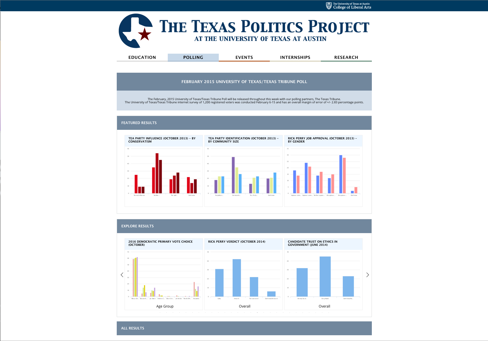 Wide view of the latest poll page