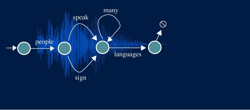linguistics banner